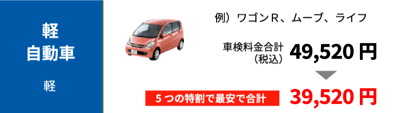 軽自動車の最大割引の適用例