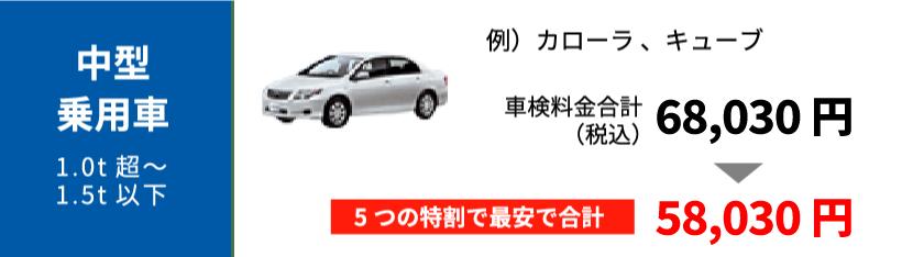 中型乗用車の最大割引の適用例